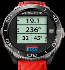 TAG Heuer Aquaracer 72 Digital Smartwatch